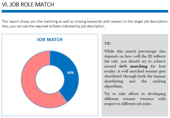 online resume analysis and results  check job match