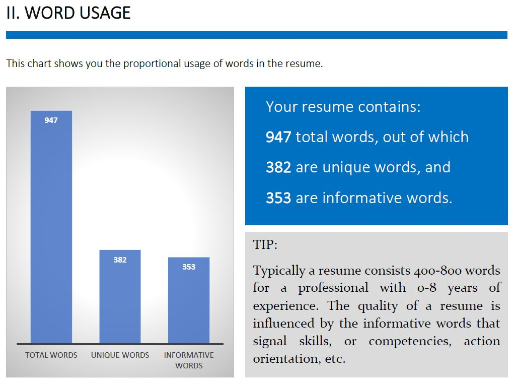 Online Resume Analysis and Results, Check Job Match | Get 10 points ...